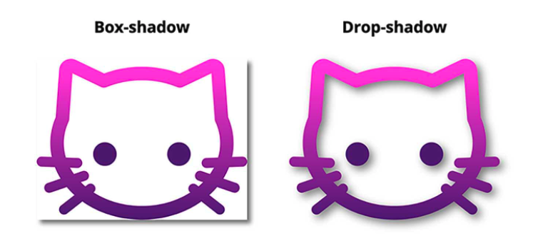 Drop-Shadow: The Underrated CSS filter