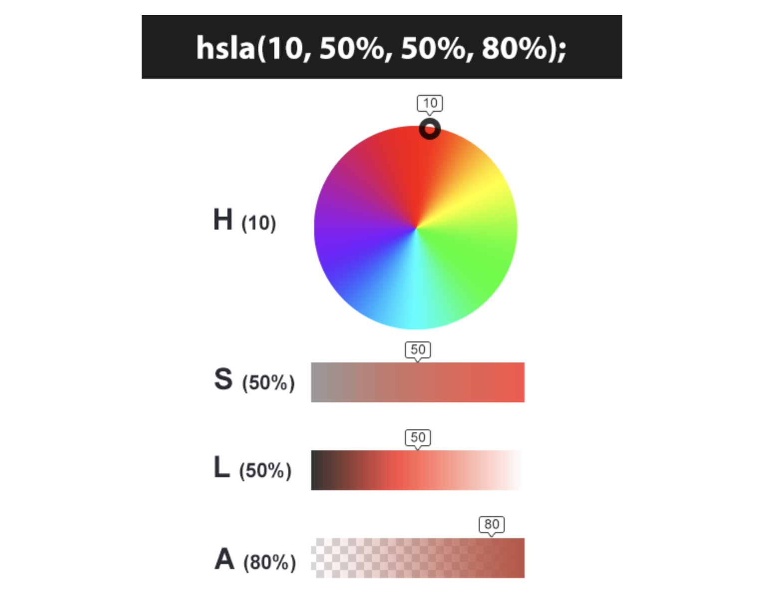 Why CSS HSL Colors are Better!